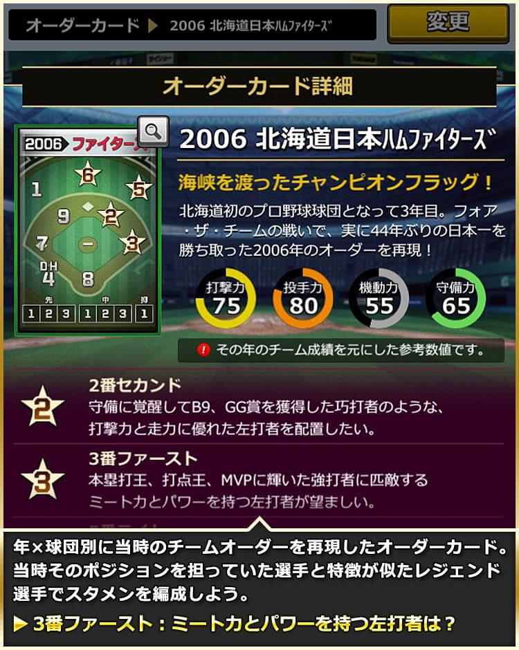 当時のチームを元に組まれたオーダーカードにレジェンド選手を当てはめていく野球ゲーム→3番ファースト:ミート力とパワーを持つ左打者はだれだ?
