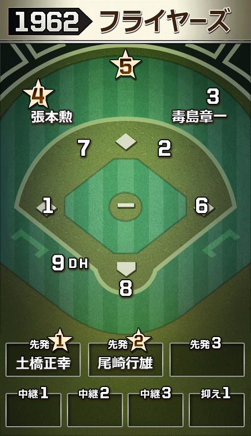 【1962】東映フライヤーズ