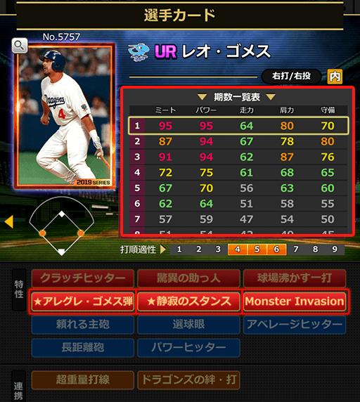 [UR]レオ・ゴメス(No.5757)