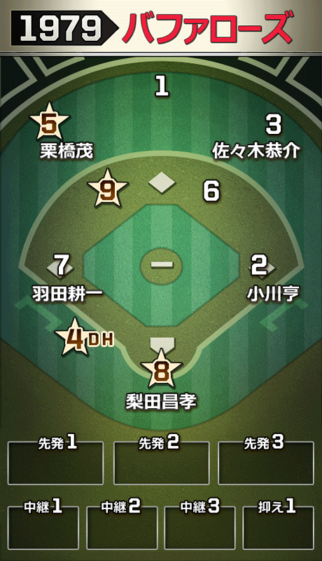 【1979】近鉄バファローズ