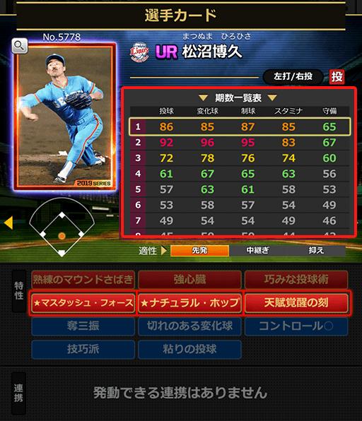 [UR]松沼博久(No.5778)