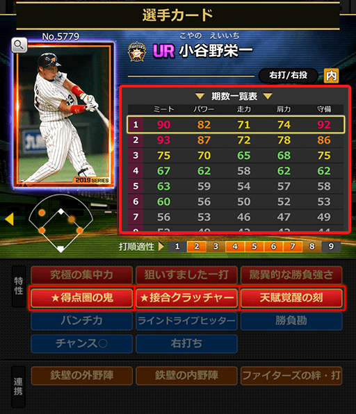 [UR]小谷野栄一(No.5779)