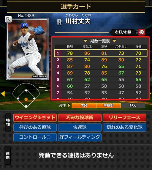 [R]川村丈夫(No.2489)