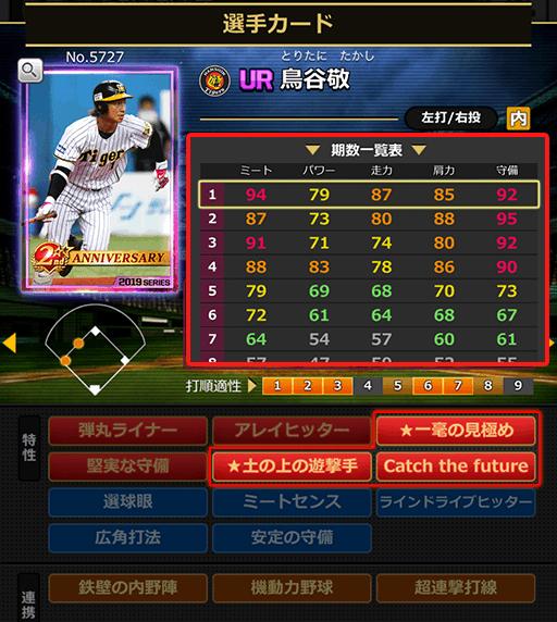 [UR]鳥谷敬(No.5727)