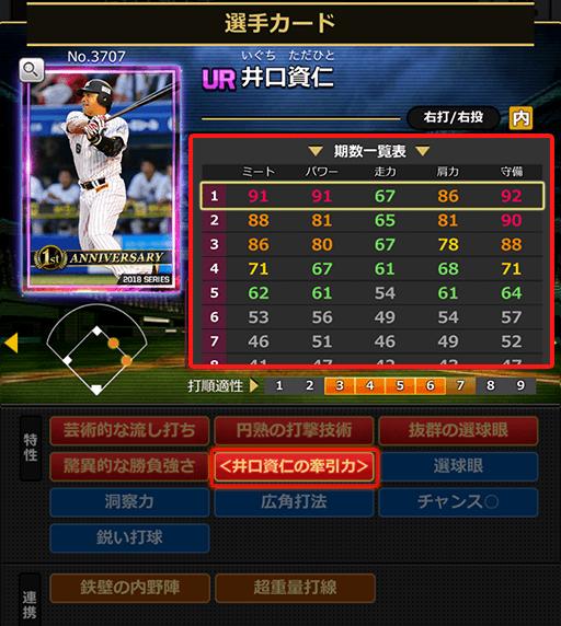 ID:3707(2404)井口資仁[UR]