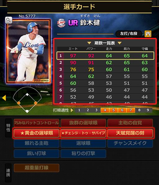 [UR]鈴木健(No.5777)