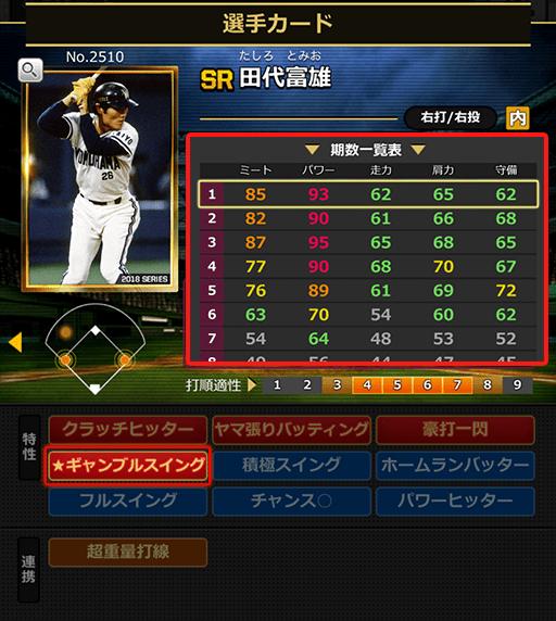 [SR]田代富雄(No.2510)