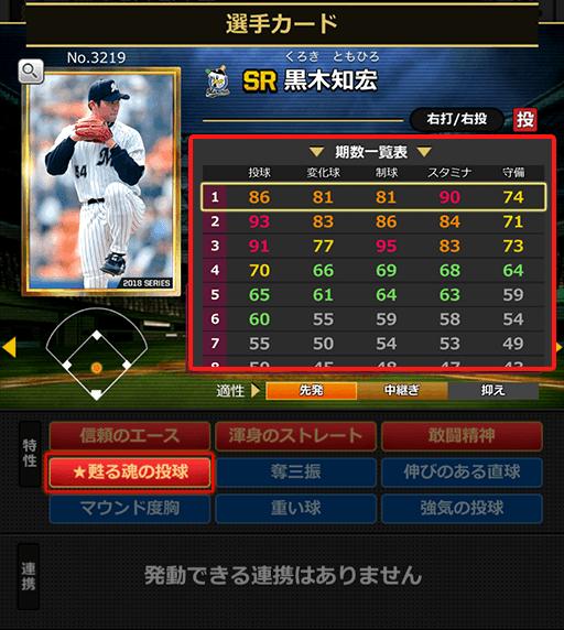 [SR]黒木知宏(No.3219)