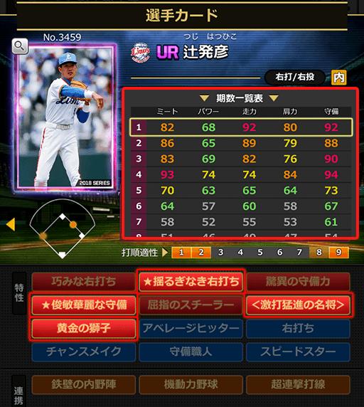 [UR]辻発彦(No.3459)