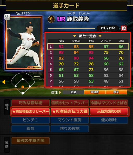 [UR]鹿取義隆(G)(No.5770)