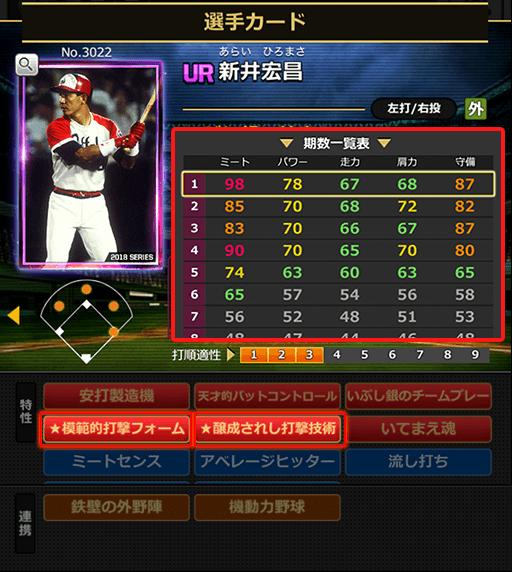 [UR]新井宏昌(No.3022)
