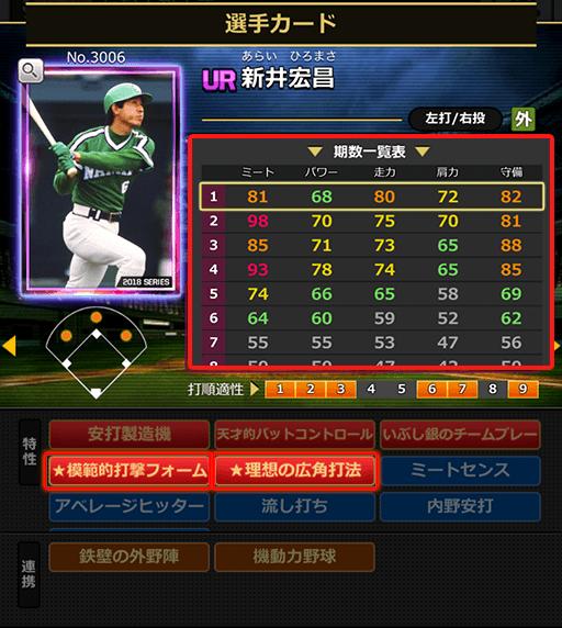 [UR]新井宏昌(No.3006)