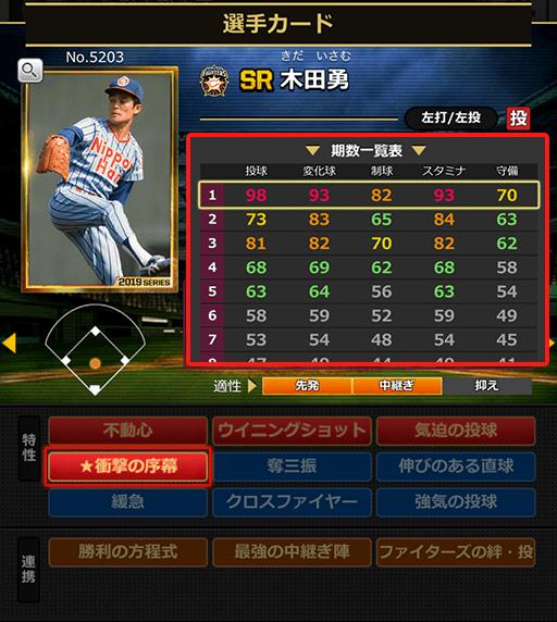 [SR]木田勇(No.5203)