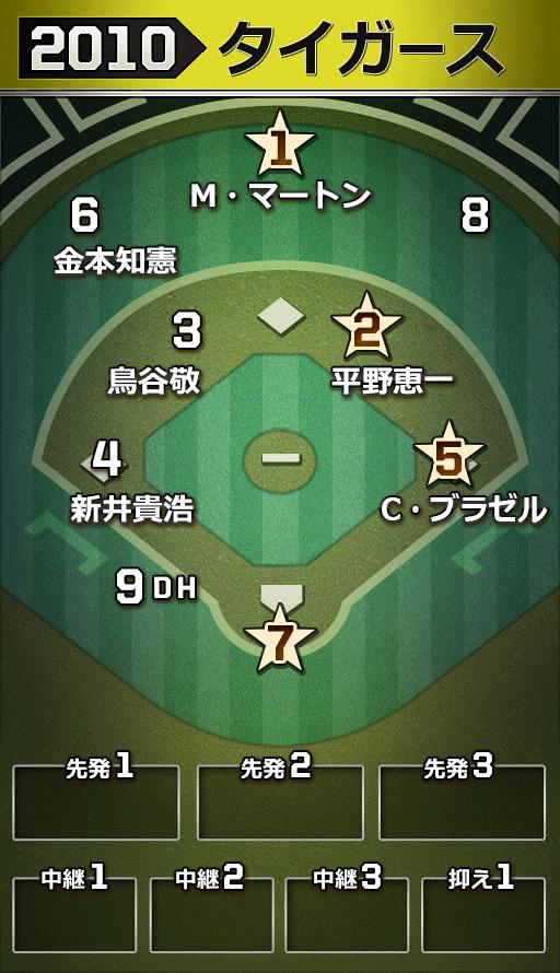 【2010】阪神タイガース