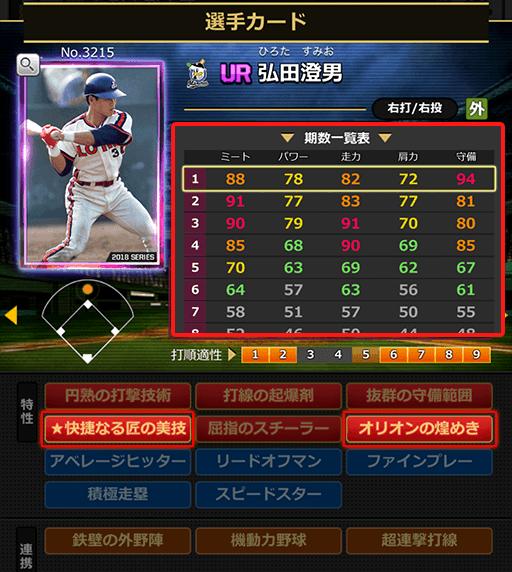 [UR]弘田澄男(No.3215)