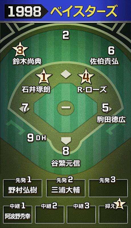 【1998】横浜ベイスターズ