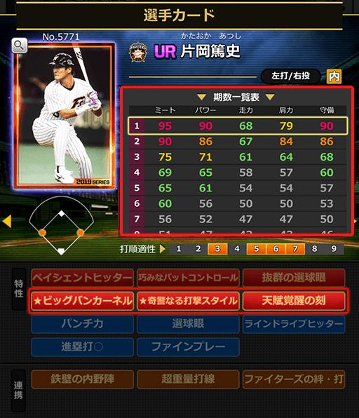 [UR]片岡篤史(No.5771)