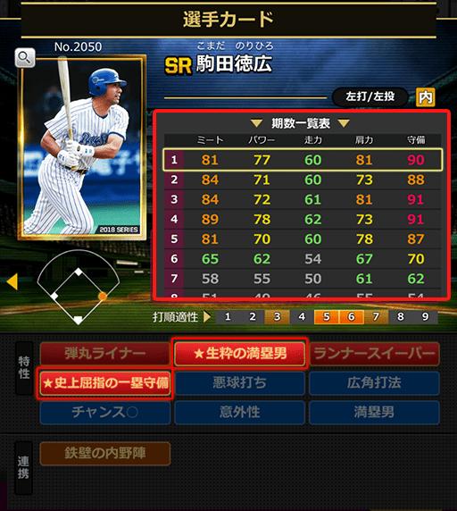 [SR]駒田徳広(No.2050)