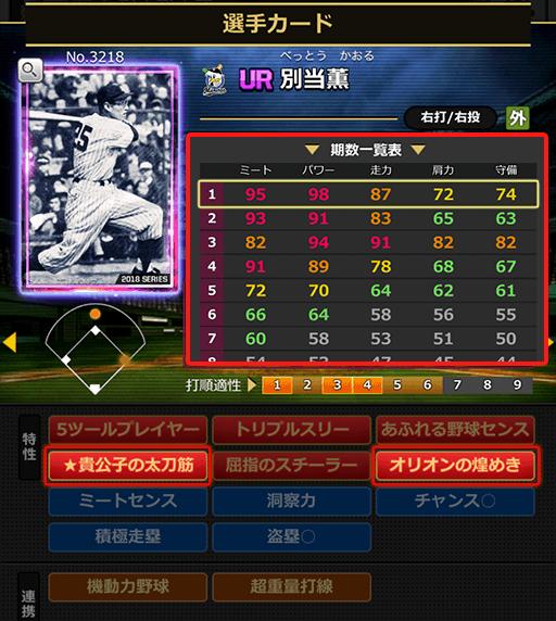 [UR]別当薫(No.3218)