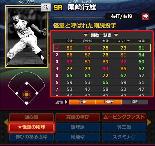 1075SR尾崎行雄
