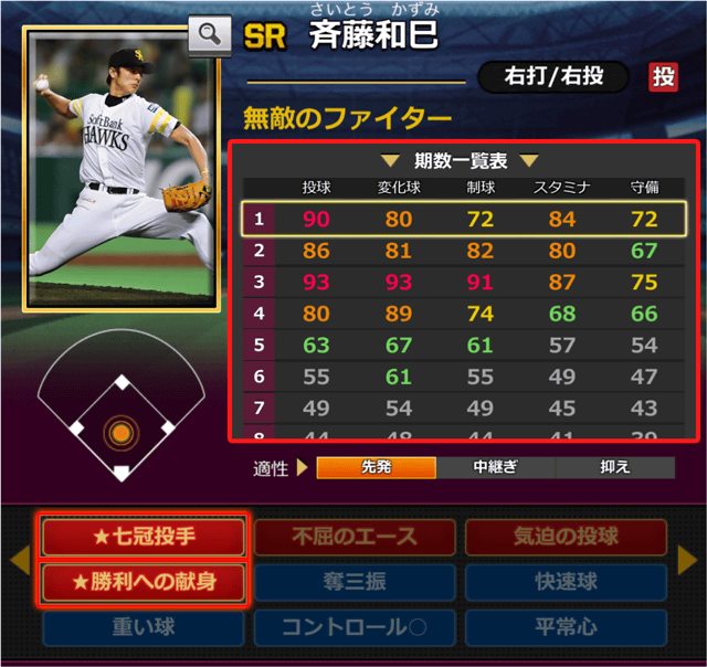 斉藤和巳SR