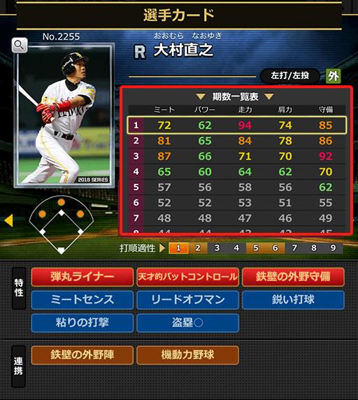 [R]大村直之(No.2255)