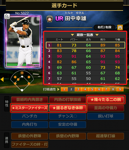 [UR]田中幸雄(No.5022)