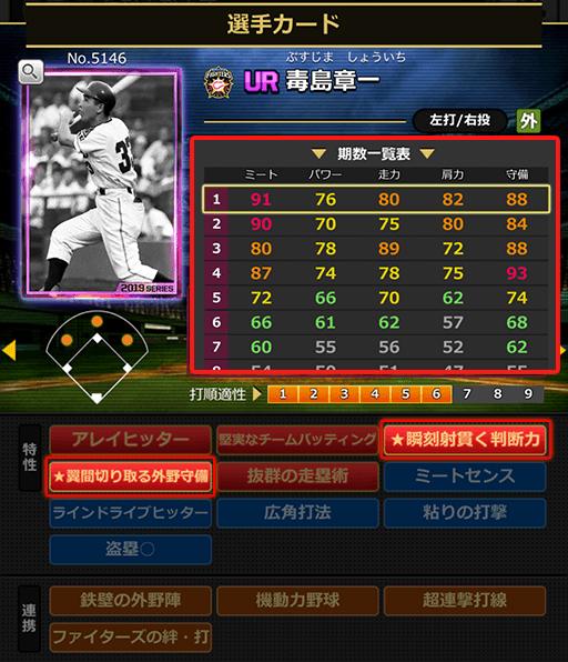 [UR]毒島章一(No.5146)
