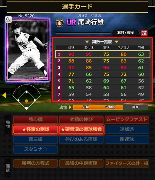 [UR]尾崎行雄(No.5220)