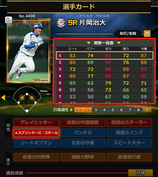 [SR]片岡治大(No.4498)