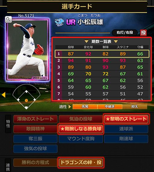 [UR]小松辰雄(No.5171)