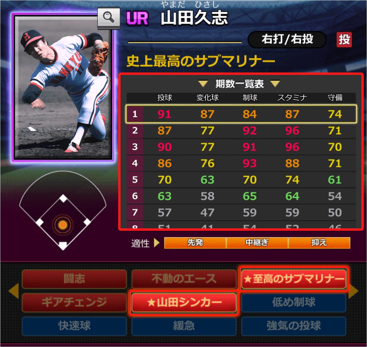 期数:1043 山田久志