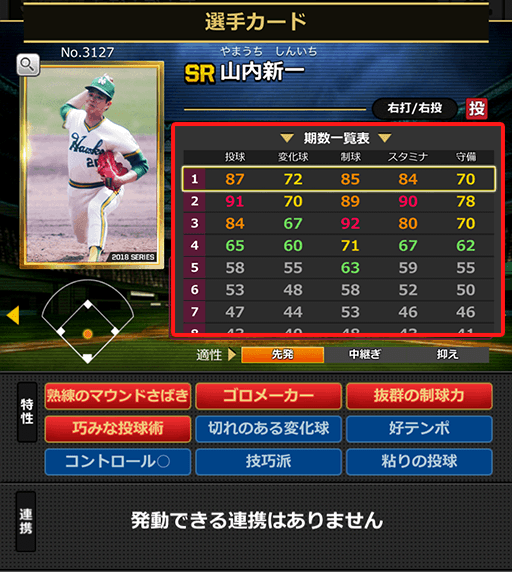 [SR]山内新一(No.3127)