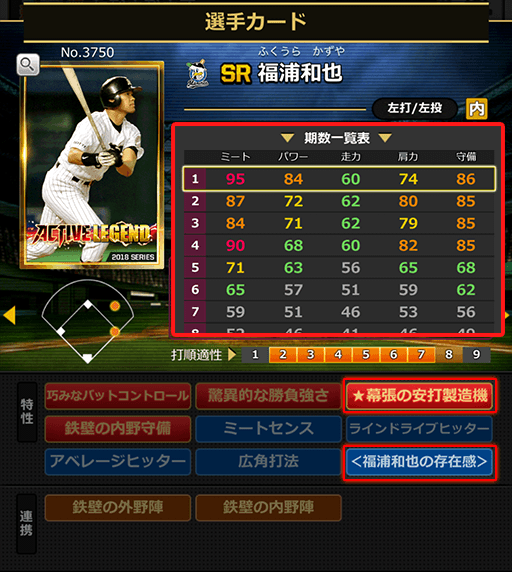 [SR]福浦和也(No.3750)